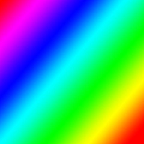gradient