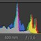 f5.6 graph