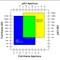 Equivalence D810 E-M1 charted