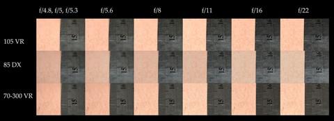 85-105-70300-RulerDOF