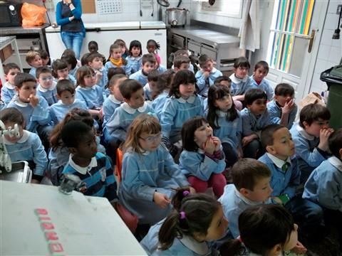 visitas de colegio