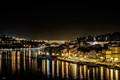 The City of Porto accross the Douro