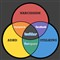 social-media-venn-diagram